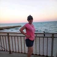 aleksndra27250's profile photo
