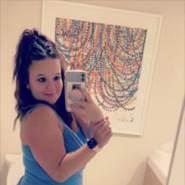 serena522619's profile photo