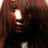 peerayak219721's profile photo