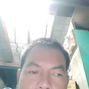userrpcqi05_Nakhon Pathom_Độc thân_Nam