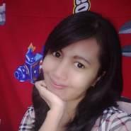 nuruly49258's profile photo
