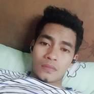 sekilan's profile photo