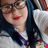 oakley798529's profile photo