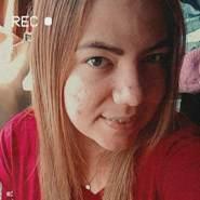 aranzac241512's profile photo