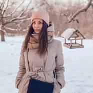juliana197282's profile photo
