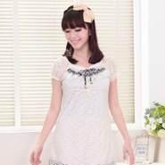 rachel881787's profile photo