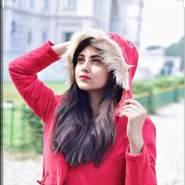 anishkac's profile photo