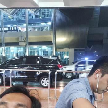 pujiw19_Kalimantan Tengah_Độc thân_Nam
