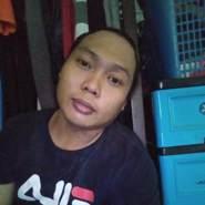 niezedza28's profile photo