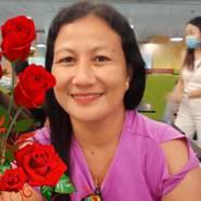 rosea148's profile photo