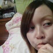 itzel84's profile photo