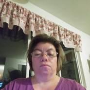 smithcindy6's profile photo
