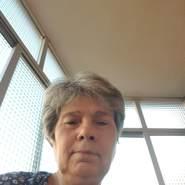 nievesm10's profile photo