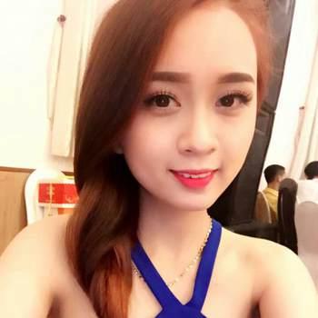 yenn280_Binh Thuan_Kawaler/Panna_Kobieta