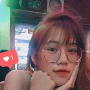 nguyentruongthuylinh's profile photo