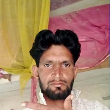 rajas635651_Rajasthan_Svobodný(á)_Muž