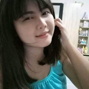 janyay5_Krung Thep Maha Nakhon_Độc thân_Nữ