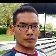 sumantriu624279's profile photo
