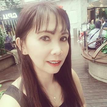 cherylm25_Hong Kong_Single_Female