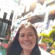 vhie227's profile photo