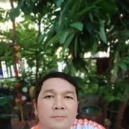 vipakt's profile photo