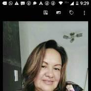 elainey92651's profile photo