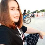 userudhg18762's profile photo