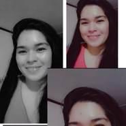 panggasianr's profile photo
