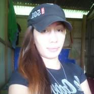 laura246751's profile photo