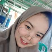megakharisma's profile photo