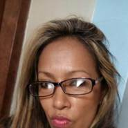 luisa060916's profile photo
