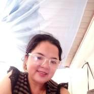 mya1183's profile photo