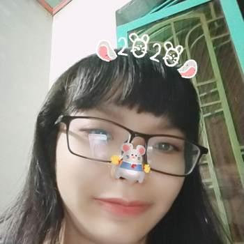 ngoclinh219437_Tay Ninh_Kawaler/Panna_Kobieta