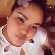 mireliza921939's profile photo