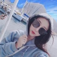 userdznhp952's profile photo