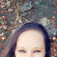 annie172353's profile photo