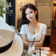 yumengl's profile photo
