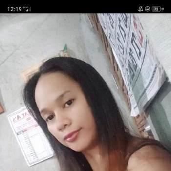 jennyb14922_Pampanga_Svobodný(á)_Žena