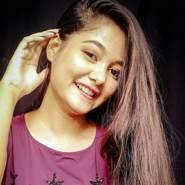 sneeha281145's profile photo
