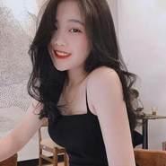 NguyenThu112003's profile photo