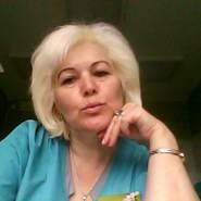 elena216844's profile photo