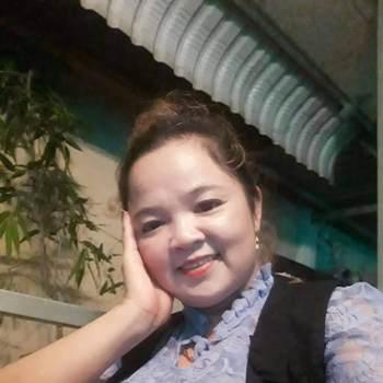 mya1183_Ho Chi Minh_Bekar_Kadın