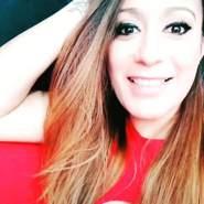 mary654876's profile photo