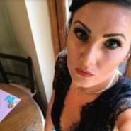 neva048's profile photo