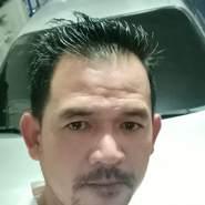 userdm12548's profile photo