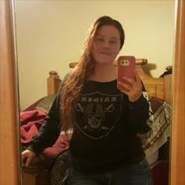 ana83346's profile photo