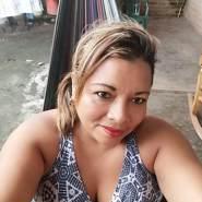 rossya760702's profile photo