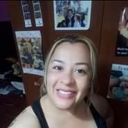 aidae771921's profile photo