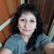 alejandrag994436's profile photo