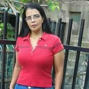 monicagongoracastro's profile photo